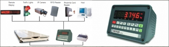Weighing Solutions
